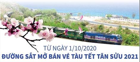 Từ ngày 1/10/2020, đường sắt mở bán vé tàu Tết Tân Sửu 2021