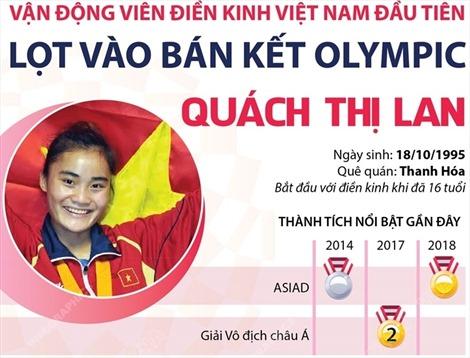 Quách Thị Lan - Vận động viên điền kinh Việt Nam đầu tiên lọt vào bán kết Olympic