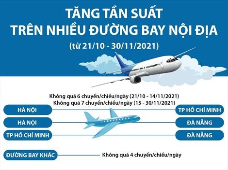 Tăng tần suất trên nhiều đường bay nội địa (từ 21/10-30/11/2021)
