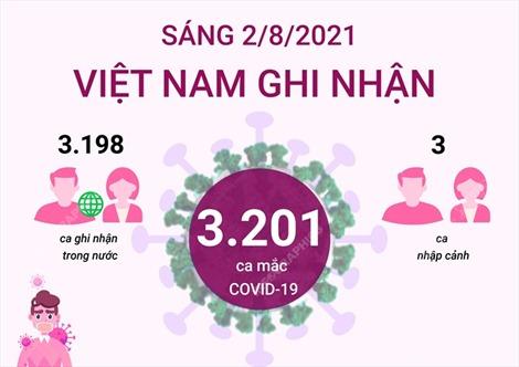 Sáng 2/8/2021, Việt Nam ghi nhận 3.201 ca mắc COVID-19, riêng TP Hồ Chí Minh 1.997 ca