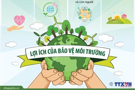 Chiến dịch làm cho thế giới sạch hơn 2021: Lợi ích của bảo vệ môi trường