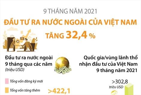 9 tháng năm 2021, đầu tư của Việt Nam ra nước ngoài tăng 32,4%
