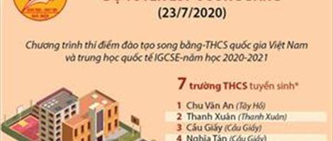 Trên 3.000 học sinh Hà Nội dự tuyển lớp 6 song bằng ngày 23/7/2020