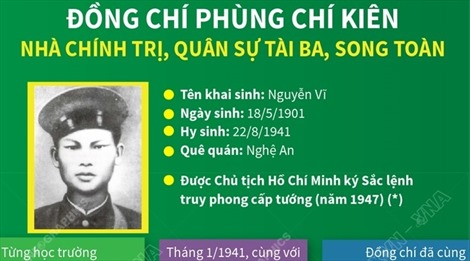 Đồng chí Phùng Chí Kiên: Nhà chính trị, quân sự tài ba