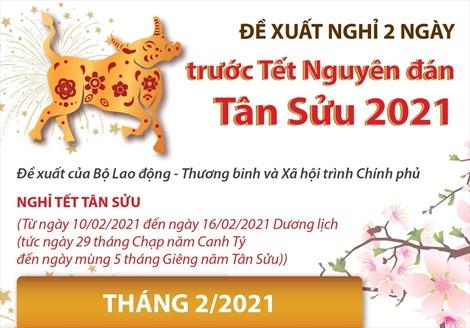 Đề xuất nghỉ 2 ngày trước Tết Nguyên đán Tân Sửu 2021