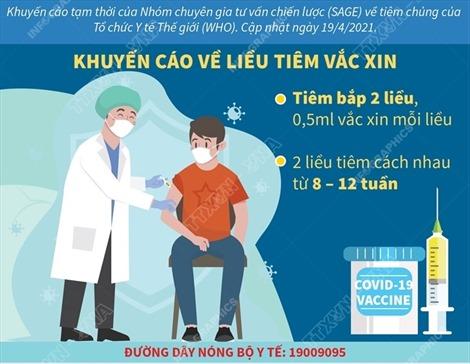 Khuyến cáo về liều tiêm vaccine AstraZeneca