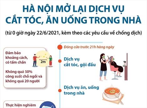 Hà Nội mở lại dịch vụ cắt tóc, ăn uống trong nhà từ ngày 22/6