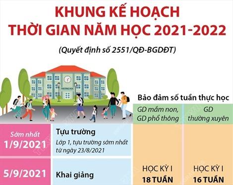 Khung kế hoạch thời gian năm học 2021-2022