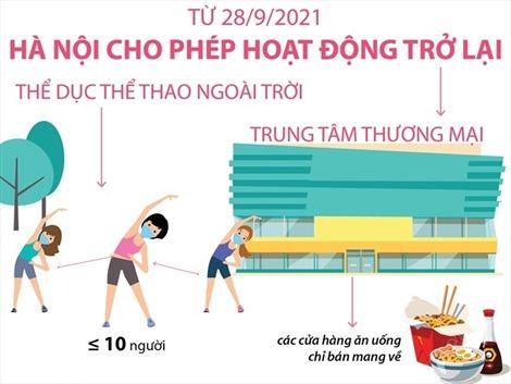 Hà Nội 'mở cửa' hoạt động thể dục thể thao ngoài trời, trung tâm thương mại từ 28/9/2021