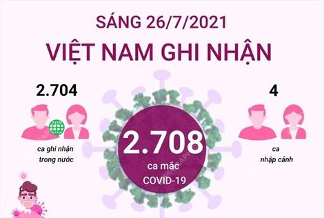 Sáng 26/7/2021, Việt Nam ghi nhận 2.708 ca mắc COVID-19