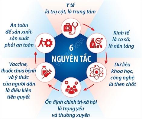 Thích ứng an toàn, linh hoạt, kiểm soát hiệu quả dịch bệnh COVID-19