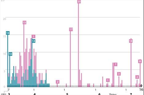 91 ngàyViệt Nam khôngcó ca mắc COVID-19 ở cộng đồng