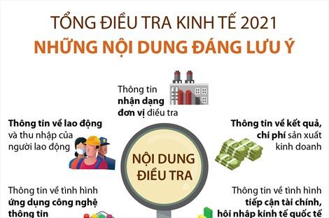 Tổng điều tra kinh tế 2021: Những nội dung đáng lưu ý