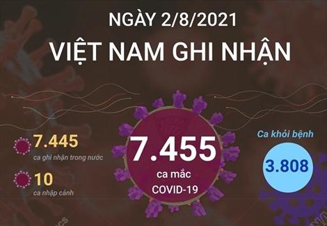 7.455 ca mắc COVID-19 trong ngày 2/8/2021, TP Hồ Chí Minh có 4.264 ca