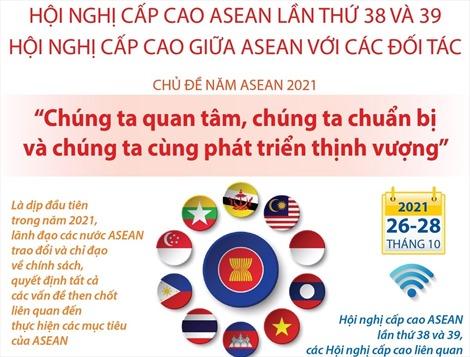 Hội nghị cấp cao ASEAN lần thứ 38 và 39: 'Chúng ta quan tâm, chúng ta chuẩn bị và chúng ta cùng phát triển thịnh vượng'