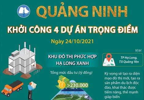 Quảng Ninh khởi công 4 dự án trọng điểm