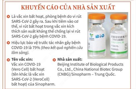 Thông tin cần biết về vaccine ngừa COVID-19 Vero Cell của Sinopharm