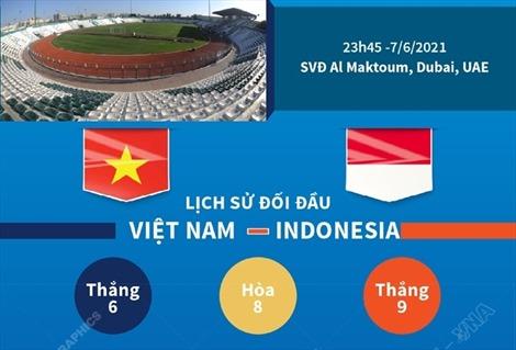 Trước giờ bóng lăn trận Việt Nam - Indonesia