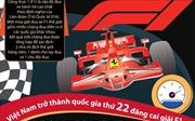Việt Nam trở thành quốc gia thứ 22 đăng cai giải F1