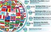 Dự kiến sự kiện quốc tế tuần từ ngày 13 - 20/10