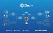 Xác định 8 cặp đấu vòng knock-out Asian Cup 2019, Việt Nam đối đầu Jordan