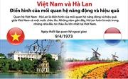 Việt Nam - Hà Lan: Điển hình của mối quan hệ năng động, hiệu quả