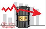 Giá dầu Brent rời khỏi ngưỡng 75 USD/thùng