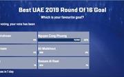Asian Cup: Công Phượng áp đảo danh sách bình chọn bàn thắng đẹp nhất vòng 1/8