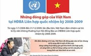 Những đóng góp của Việt Nam tại HĐBA Liên hợp quốc nhiệm kỳ 2008-2009