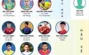 Công bố danh sách chính thức 23 tuyển thủ Việt Nam dự AFF Cup 2018