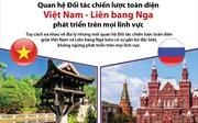 Quan hệ Đối tác chiến lược toàn diện Việt Nam - LB Nga phát triển trên mọi lĩnh vực