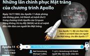 Những lần chinh phục Mặt trăng của chương trình Apollo