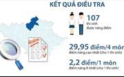 Mở phiên xét xử sơ thẩm vụ án gian lận điểm thi tại Hà Giang