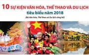 10 sự kiện văn hóa, thể thao và du lịch tiêu biểu năm 2018