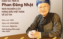 GS.TS Phan Đăng Nhật - nhà nghiên cứu hàng đầu Việt Nam về sử thi
