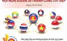 Hội nghị ASEAN 36 thành công tốt đẹp