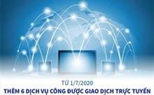Từ 1/7/2020, thêm 6 dịch vụ công được giao dịch trực tuyến