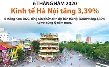 Kinh tế Hà Nội tăng trưởng 3,39%