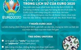 Sự hội tụ những lần đầu tiên trong lịch sử của EURO 2020