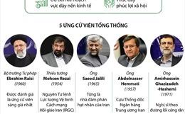 Iran bầu cử tổng thống