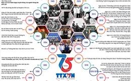 Thông tấn xã Việt Nam: Những dấu mốc đáng nhớ